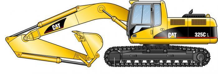 Caterpillar 325 C LN технические характеристики (2002-2005